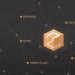 blockchainový telefón - Litecoiny