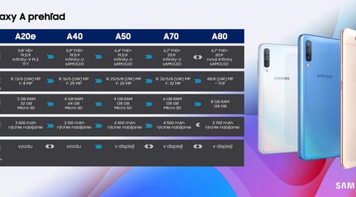 Samsung Galaxy A seria