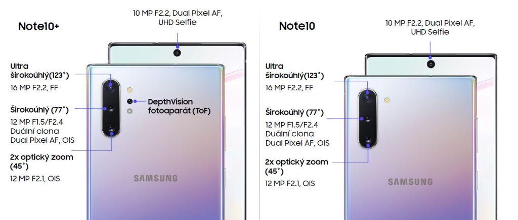 fotoaparát Samsung Galaxy Note10 a Note10+