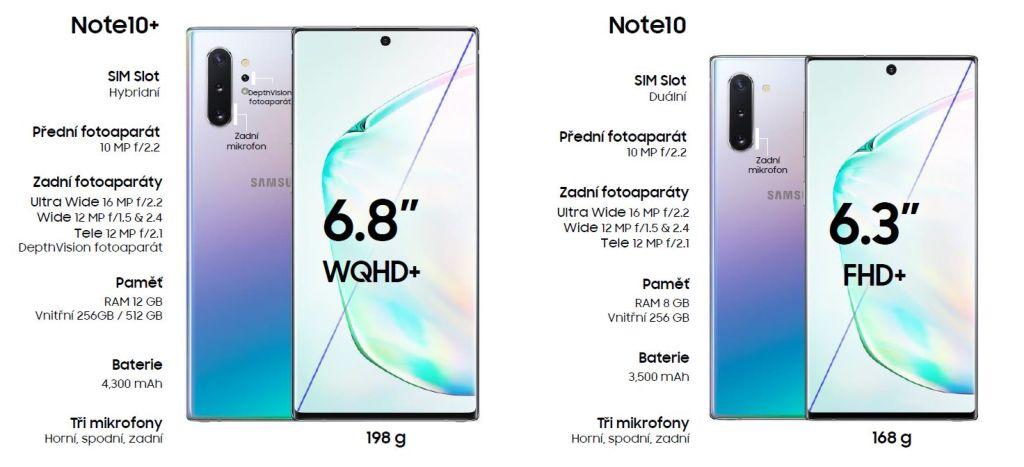 Samsung Galaxy Note10 a Note10+
