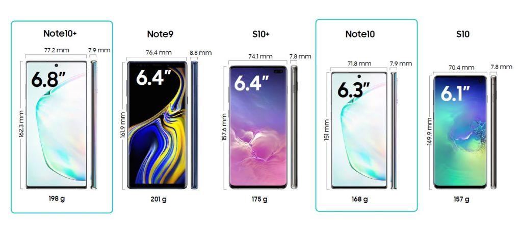 veľkosti Samsung Galaxy Note10 a Note10+