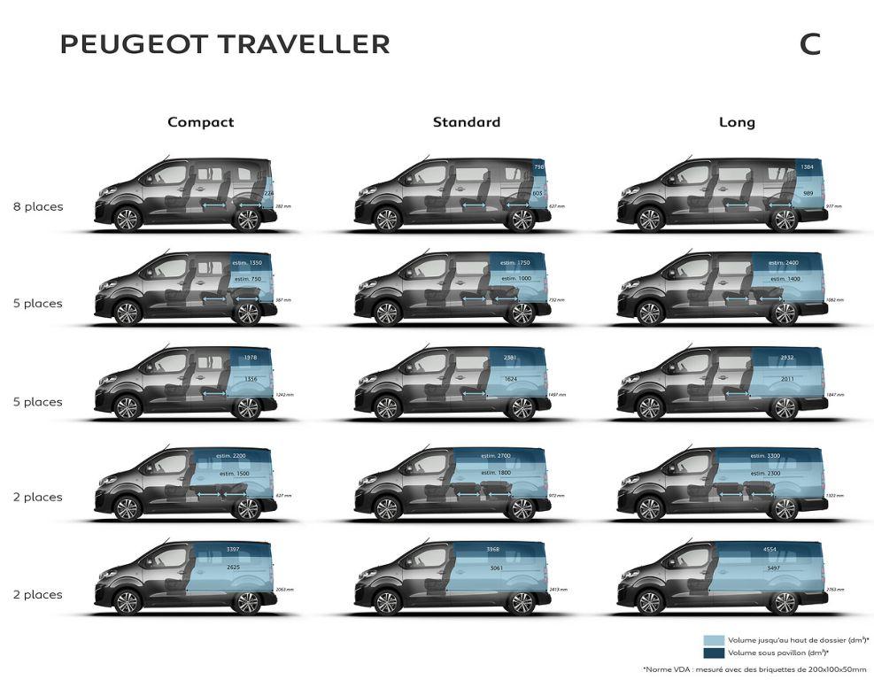 Nový PEUGEOT e-TRAVELER